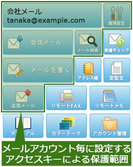メールアカウント事に設定した場合のアクセスキーの保護領域