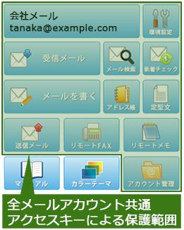 全メールアカウント共通にした場合のアクセスキーによる保護領域