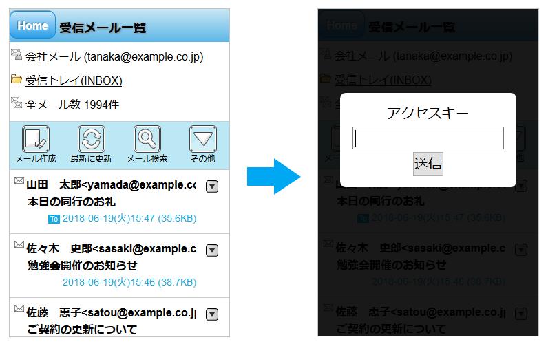 画面ロック後に復帰した場合に、実際にアクセスキーが求められる画面