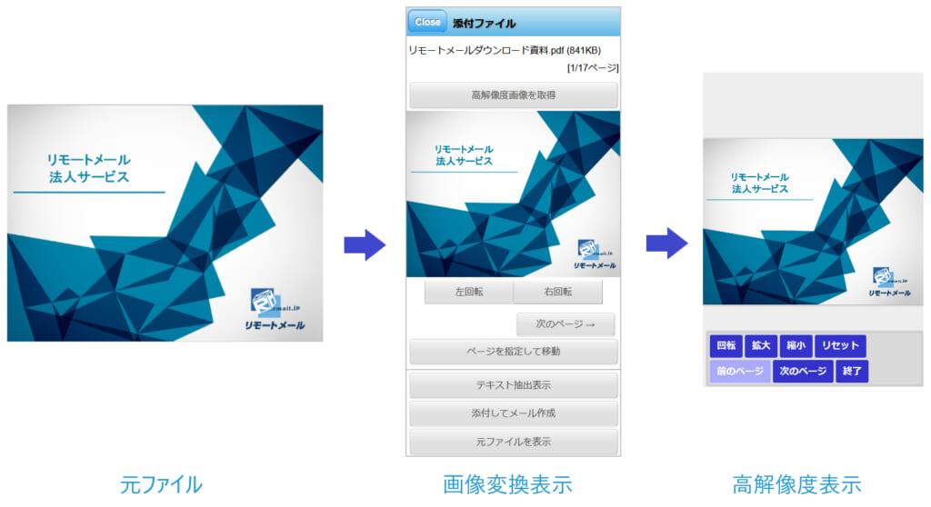 添付ファイルの閲覧画面。高解像度表示では拡大等も可能