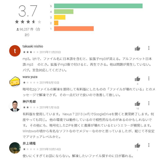 WinZipアプリのgoogleでの評価キャプチャー